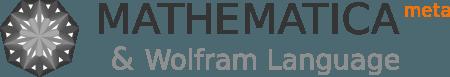 Mathematica Meta